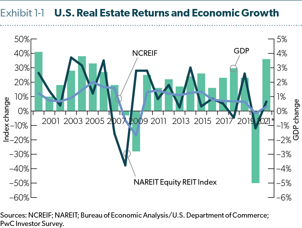 HOMEPAGE_RETURNS_ECON_GROWTH_CHART_A